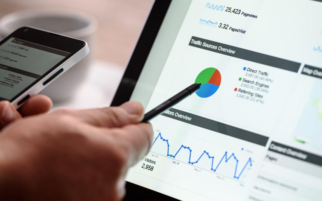 Blog 13 Planung und Messung von Marketingaktivitäten